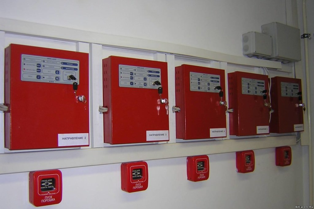 Система противопожарной защиты