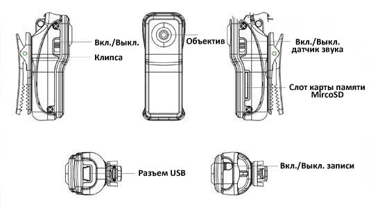 Элементы конструкции скрытой камеры