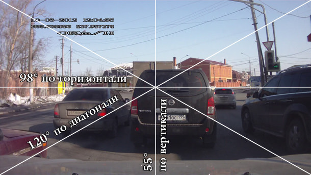 Угол обзора видеорегистратора